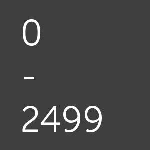 Powerbanks met een capaciteit van 0 tot 2499 mAh
